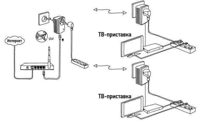 Схема подключения с дополнительным адаптером